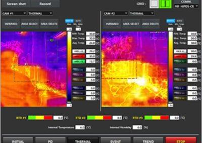 Thermal imaging camera monitoring system